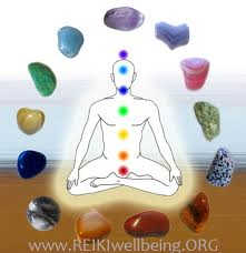 Healing Crystals and related Chakra spots